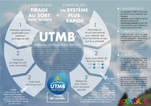 UTMB Group lance UTMB for the planet, un rendez-vous digital et solidaire